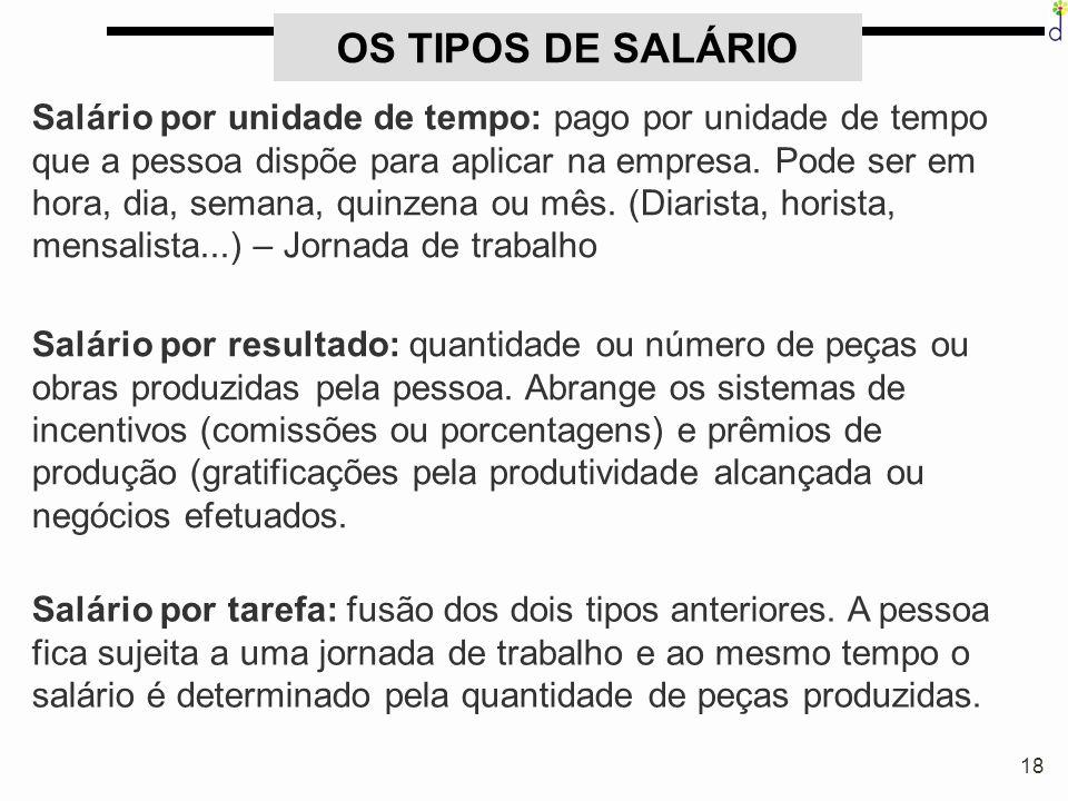 OS TIPOS DE SALÁRIO