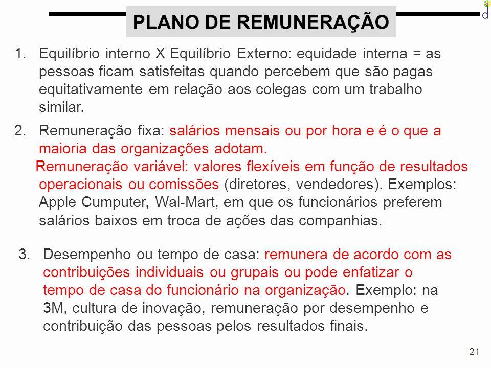 PLANO DE REMUNERAÇÃO