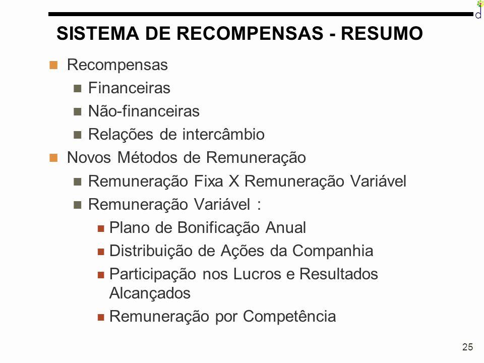 SISTEMA DE RECOMPENSAS - RESUMO