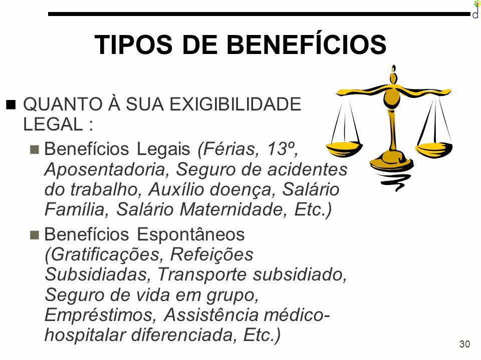 TIPOS DE BENEFÍCIOS QUANTO À SUA EXIGIBILIDADE LEGAL :