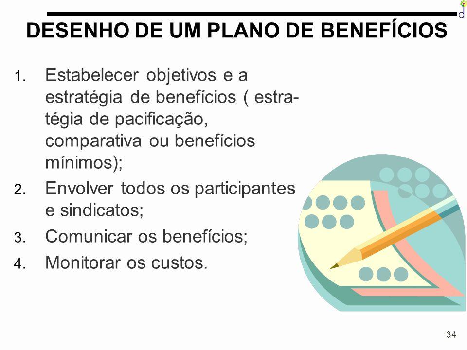 DESENHO DE UM PLANO DE BENEFÍCIOS