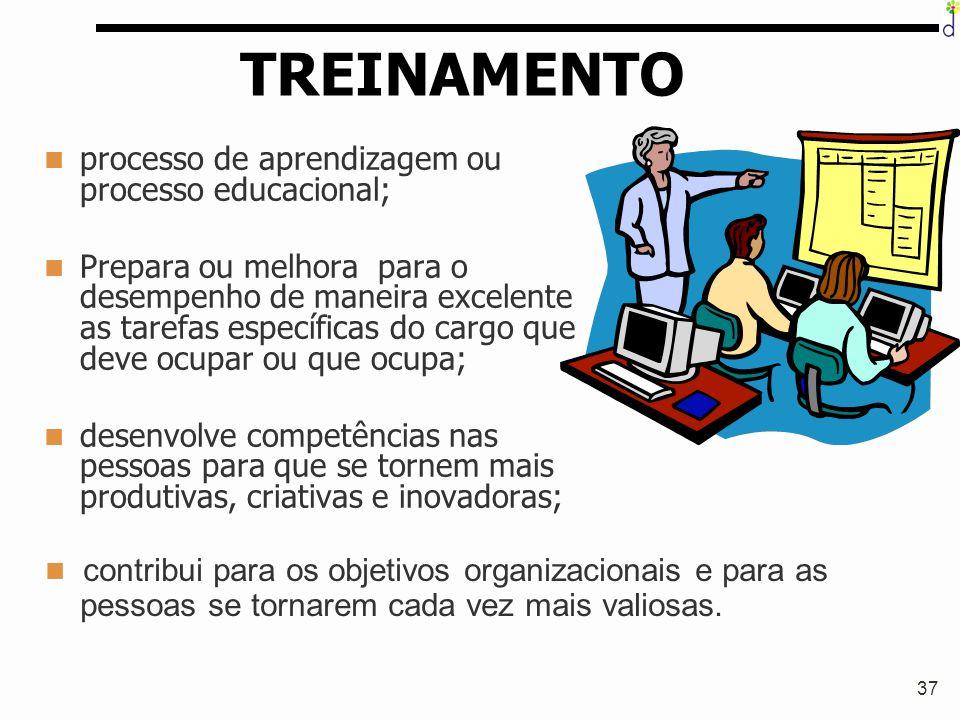 TREINAMENTO processo de aprendizagem ou processo educacional;