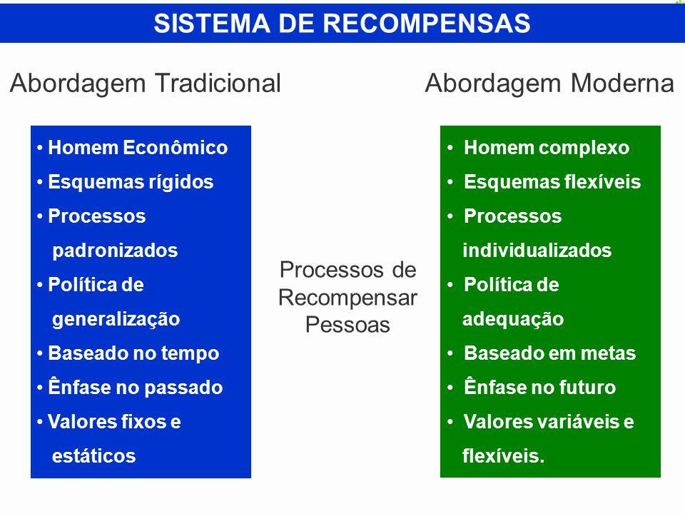 SISTEMA DE RECOMPENSAS