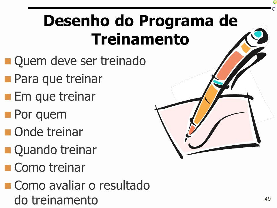 Desenho do Programa de Treinamento