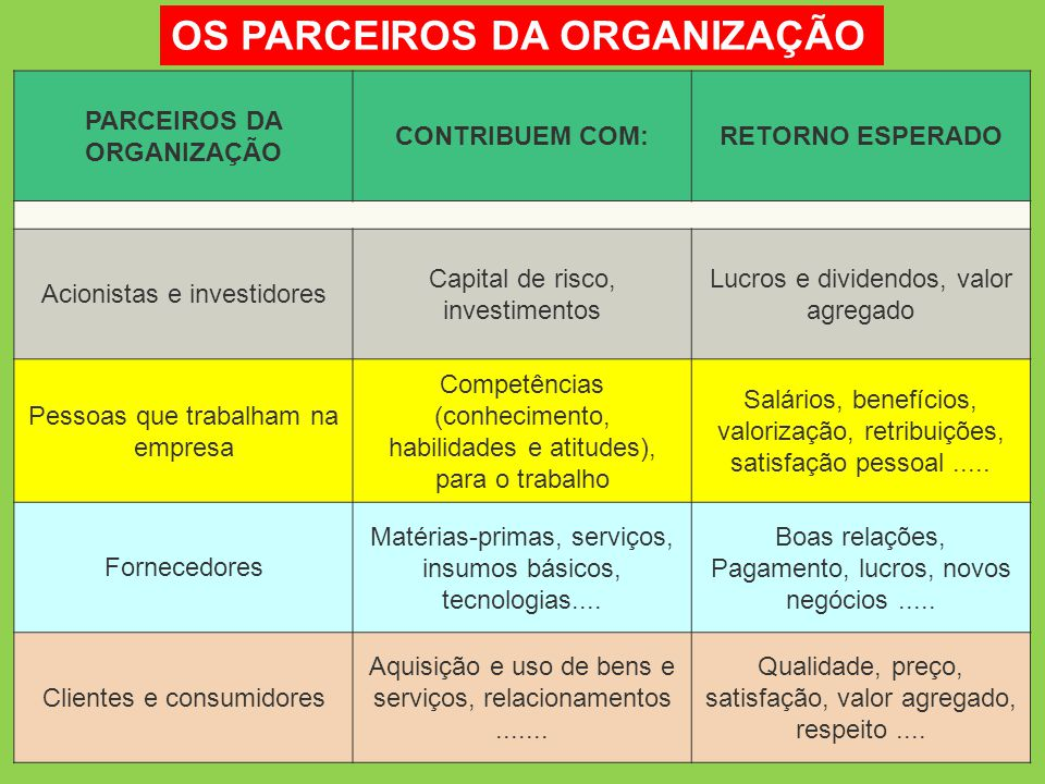 PARCEIROS DA ORGANIZAÇÃO