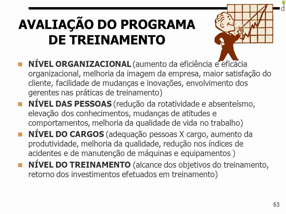 AVALIAÇÃO DO PROGRAMA DE TREINAMENTO