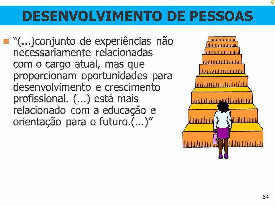 DESENVOLVIMENTO DE PESSOAS