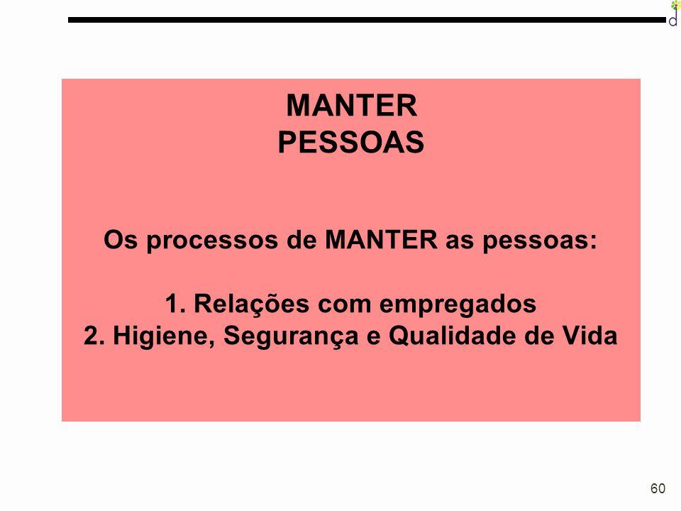 MANTER PESSOAS Os processos de MANTER as pessoas: 1
