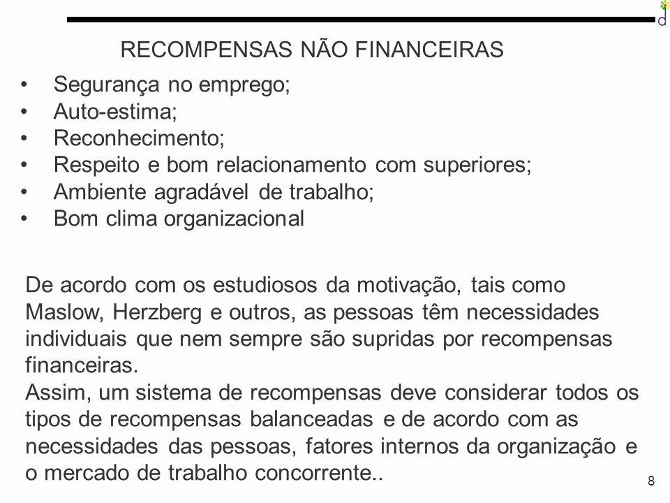 RECOMPENSAS NÃO FINANCEIRAS