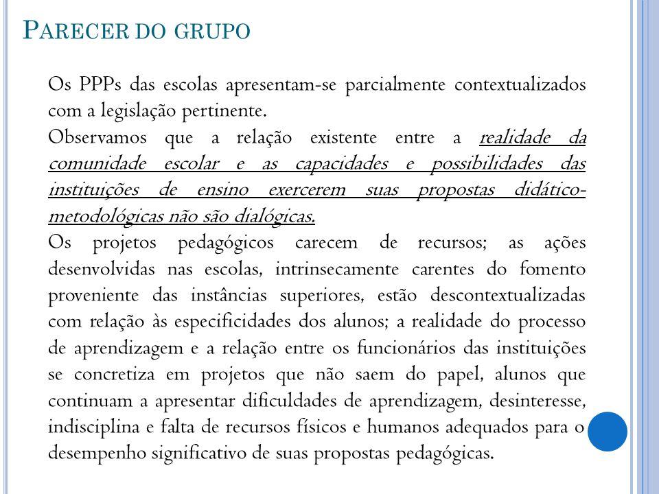 Parecer do grupo Os PPPs das escolas apresentam-se parcialmente contextualizados com a legislação pertinente.