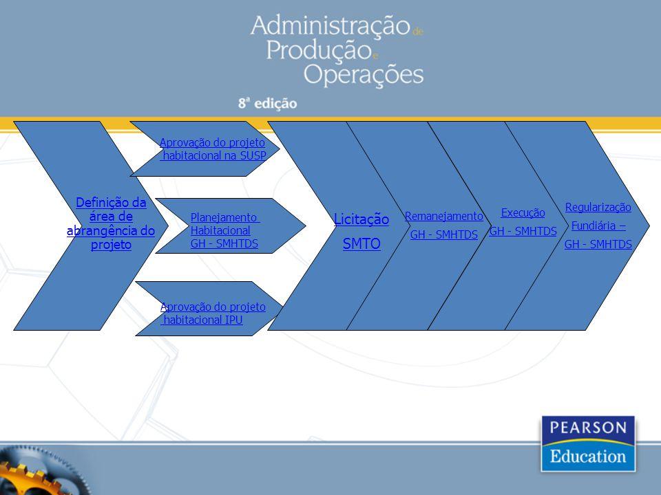 Definição da área de abrangência do projeto