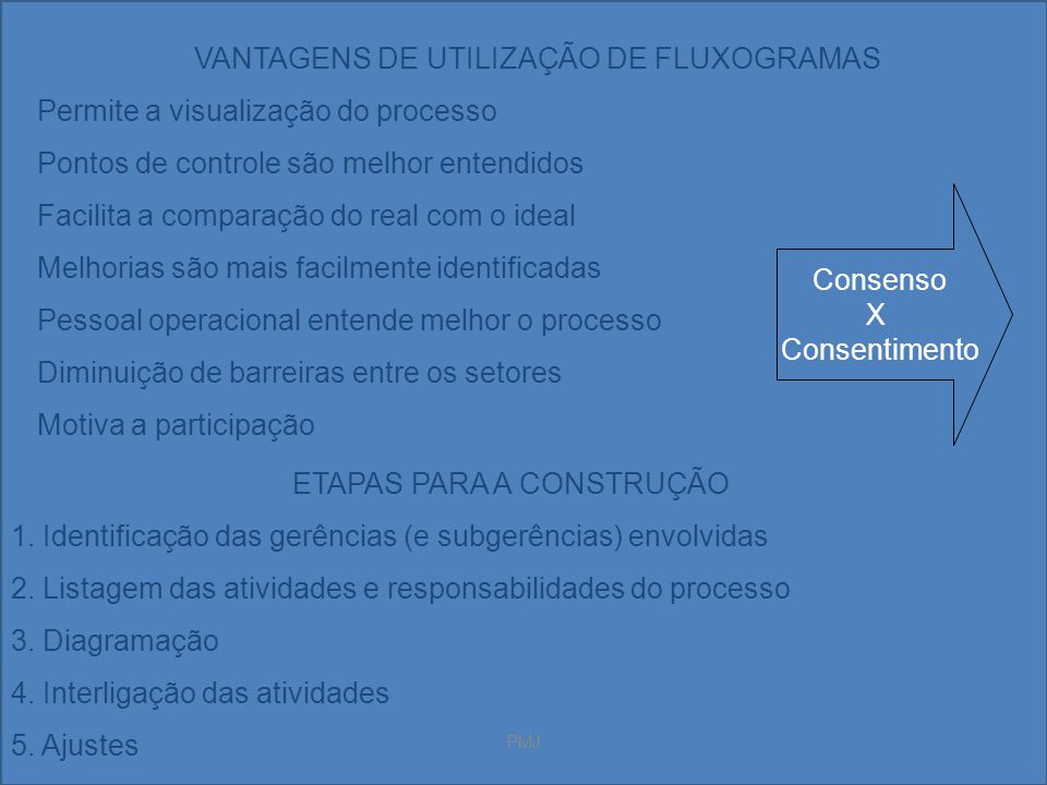 VANTAGENS DE UTILIZAÇÃO DE FLUXOGRAMAS