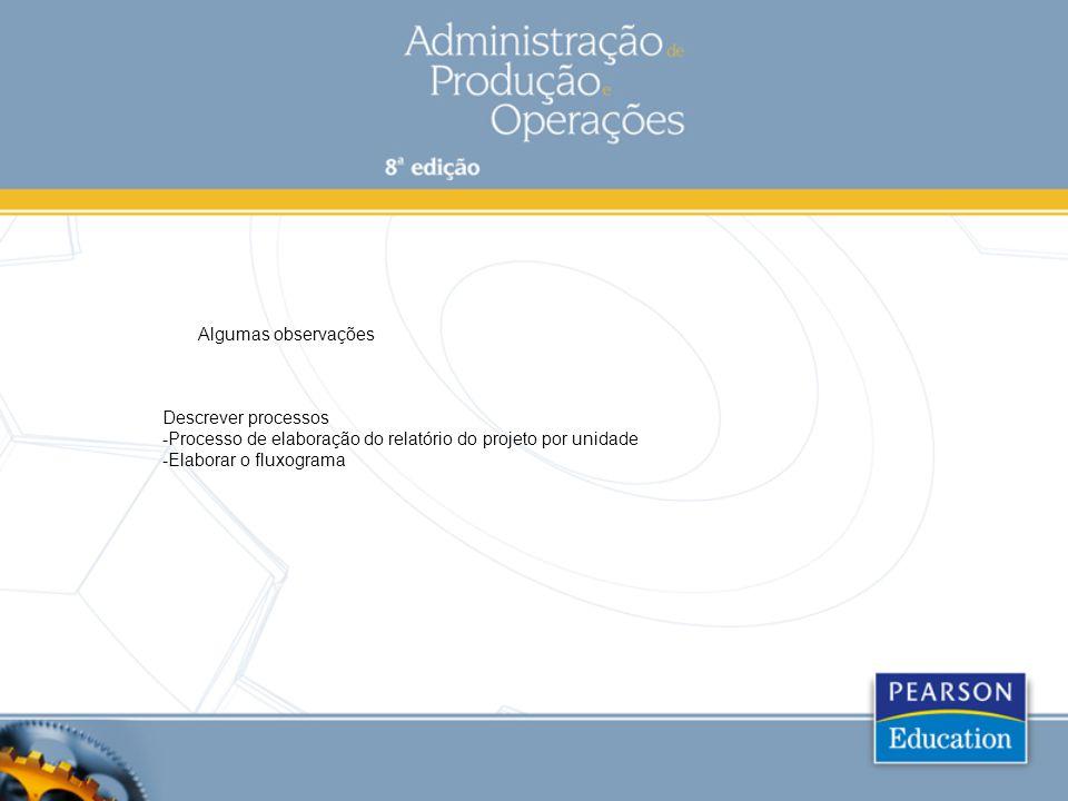 Algumas observações Descrever processos. Processo de elaboração do relatório do projeto por unidade.