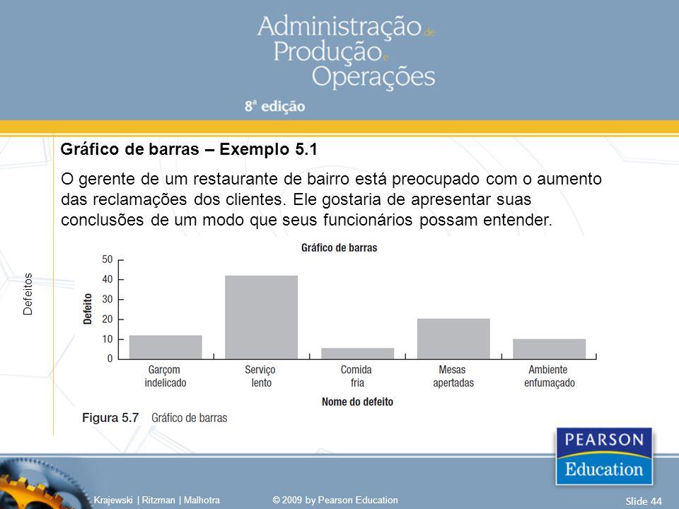 Gráfico de barras – Exemplo 5.1