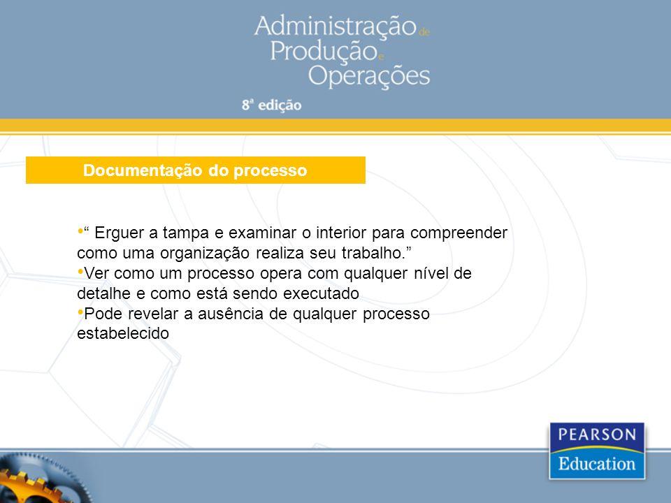 Documentação do processo