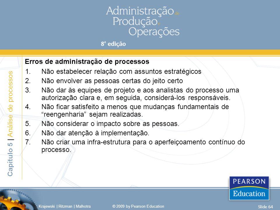 Erros de administração de processos