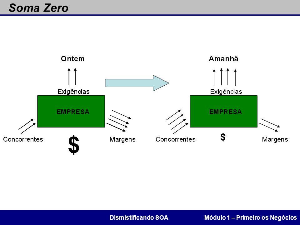Soma Zero Dismistificando SOA Módulo 1 – Primeiro os Negócios
