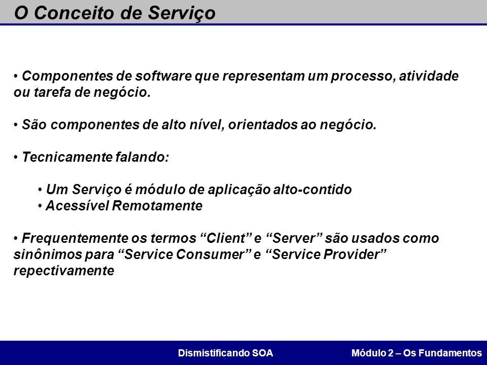 O Conceito de Serviço Componentes de software que representam um processo, atividade ou tarefa de negócio.