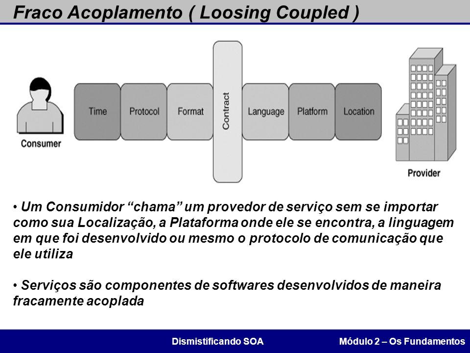 Fraco Acoplamento ( Loosing Coupled )
