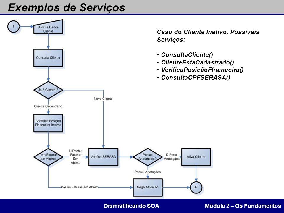 Exemplos de Serviços Caso do Cliente Inativo. Possíveis Serviços: