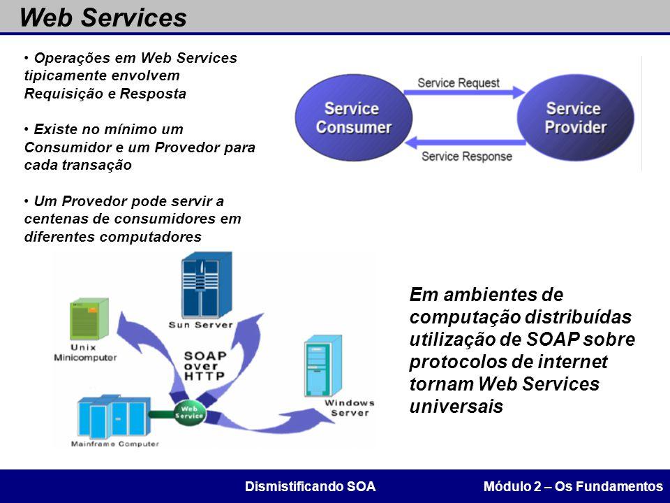 Web Services Operações em Web Services tipicamente envolvem Requisição e Resposta. Existe no mínimo um Consumidor e um Provedor para cada transação.