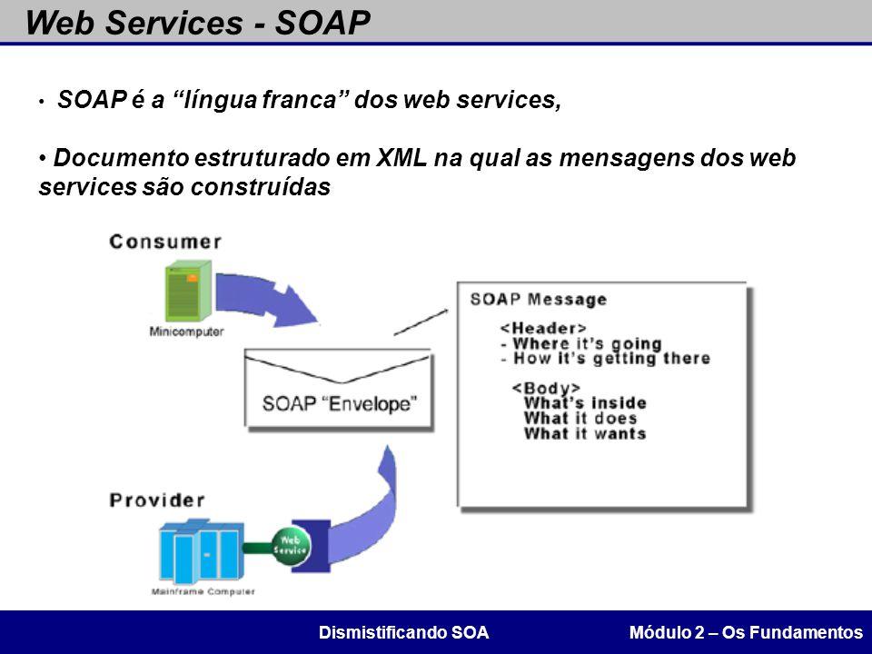 Web Services - SOAP SOAP é a língua franca dos web services, Documento estruturado em XML na qual as mensagens dos web services são construídas.