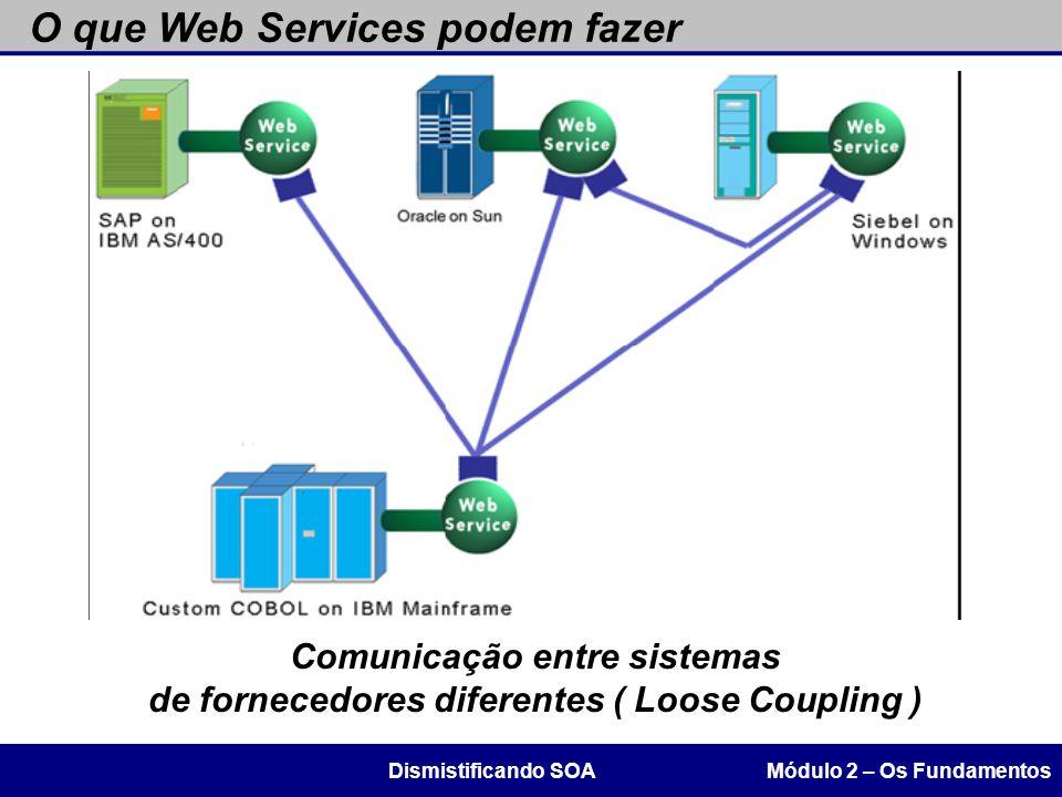 O que Web Services podem fazer