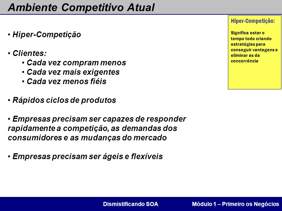 Ambiente Competitivo Atual