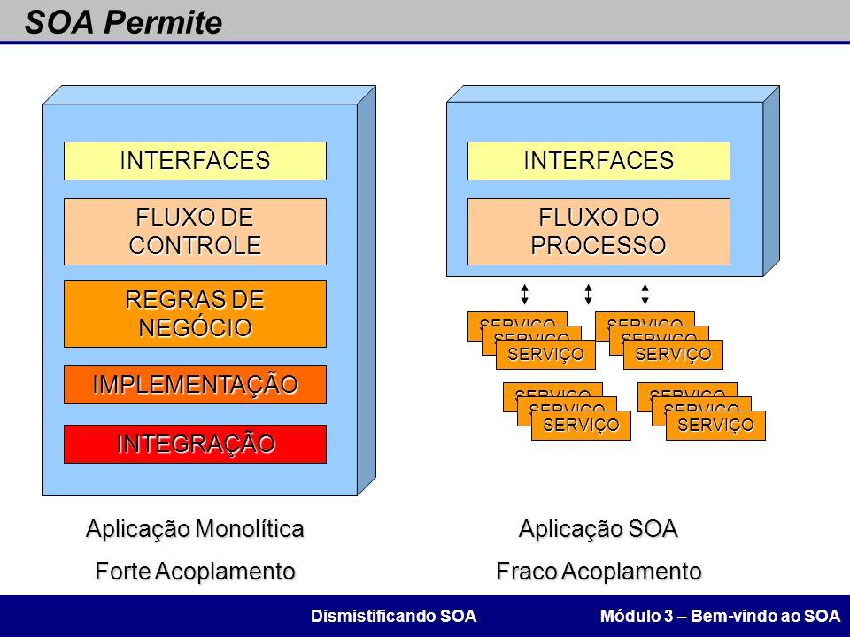 SOA Permite INTERFACES INTERFACES FLUXO DE CONTROLE FLUXO DO PROCESSO
