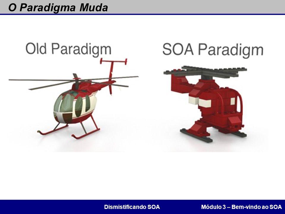 O Paradigma Muda Dismistificando SOA Módulo 3 – Bem-vindo ao SOA 44