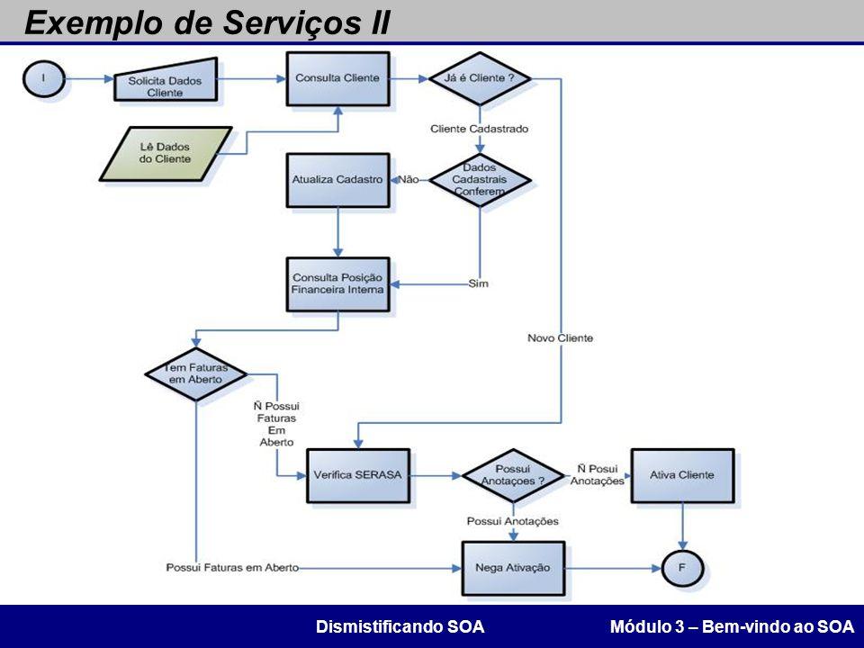 Exemplo de Serviços II Dismistificando SOA Módulo 3 – Bem-vindo ao SOA