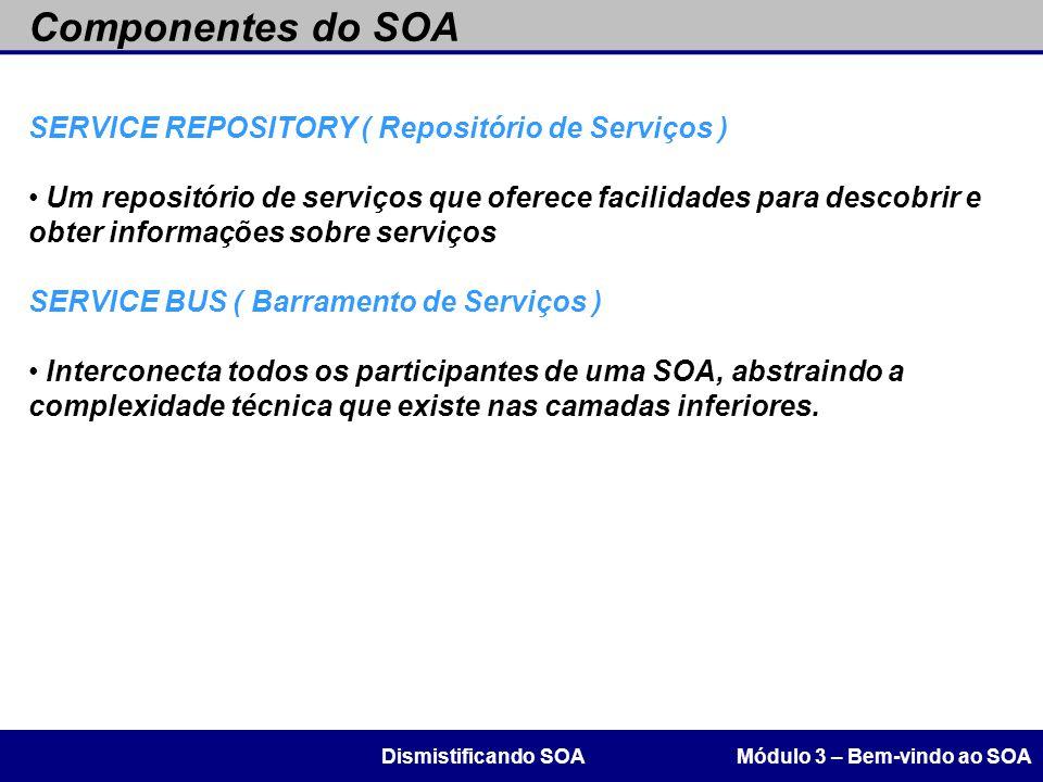 Componentes do SOA SERVICE REPOSITORY ( Repositório de Serviços )