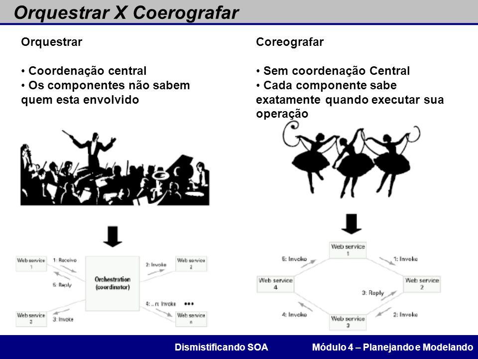 Orquestrar X Coerografar