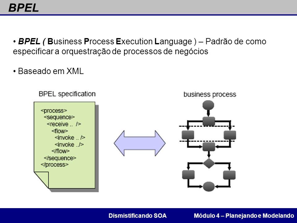 BPEL BPEL ( Business Process Execution Language ) – Padrão de como especificar a orquestração de processos de negócios.