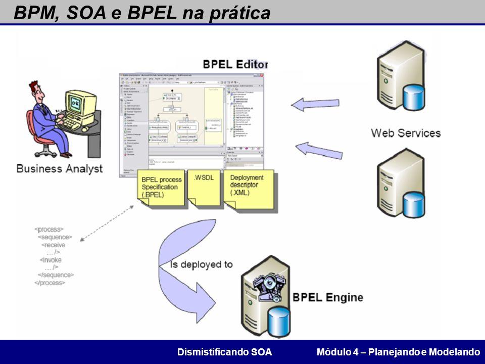 BPM, SOA e BPEL na prática