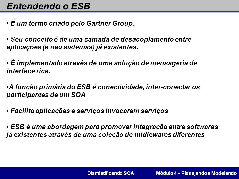 Entendendo o ESB É um termo criado pelo Gartner Group.