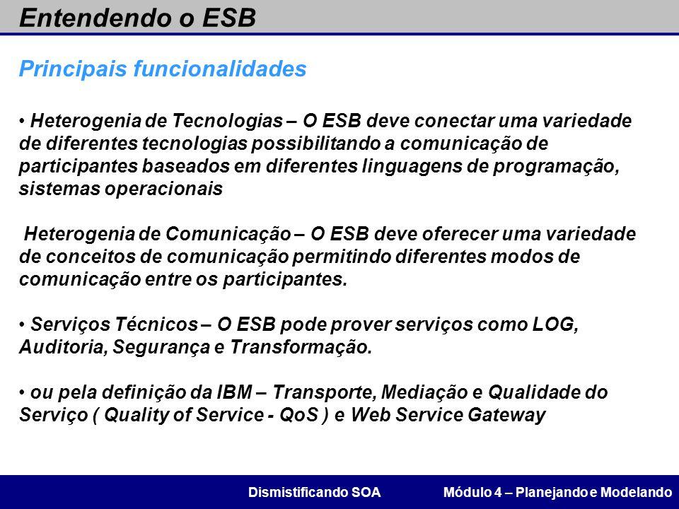 Entendendo o ESB Principais funcionalidades