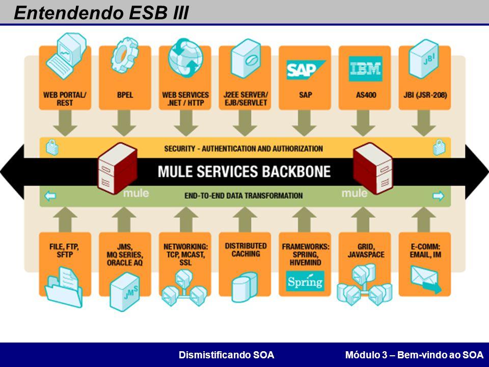 Entendendo ESB III Dismistificando SOA Módulo 3 – Bem-vindo ao SOA 62