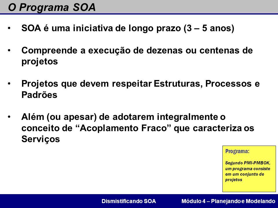 O Programa SOA SOA é uma iniciativa de longo prazo (3 – 5 anos)