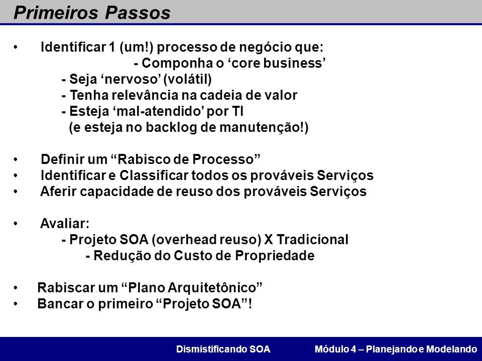 Primeiros Passos Identificar 1 (um!) processo de negócio que: