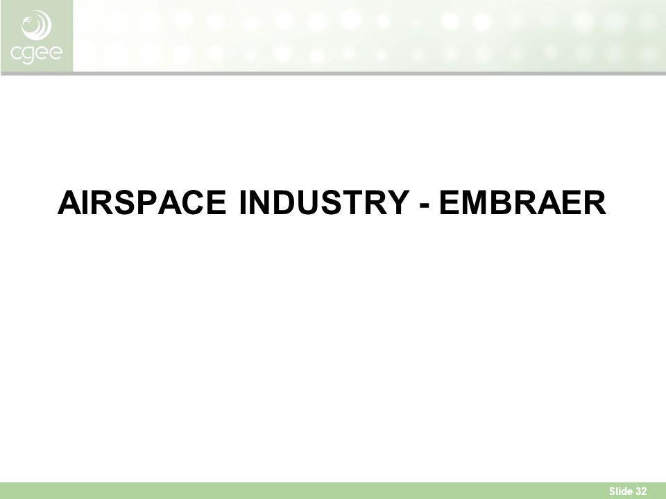 AIRSPACE INDUSTRY - EMBRAER