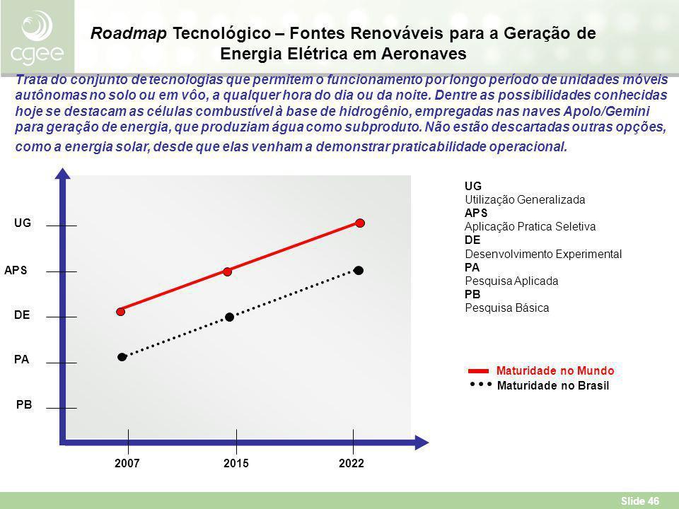 Roadmap Tecnológico – Fontes Renováveis para a Geração de
