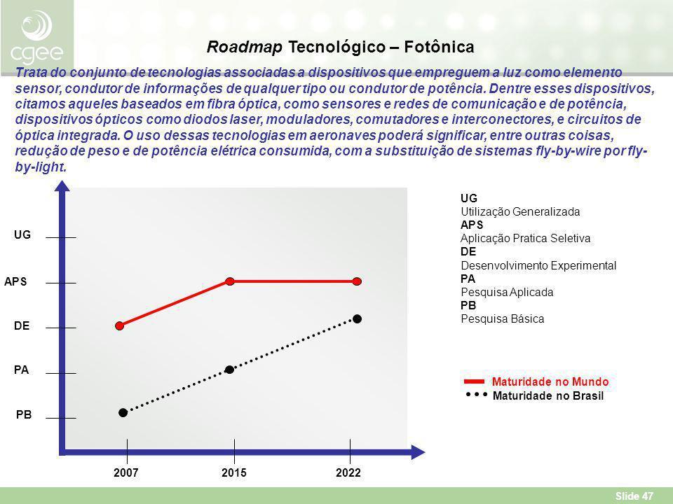 Roadmap Tecnológico – Fotônica