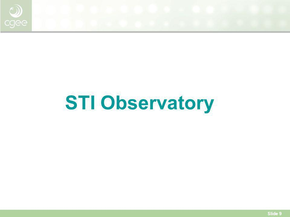 STI Observatory