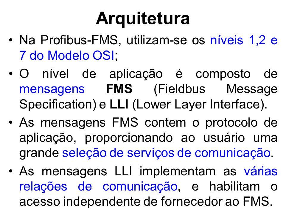 Arquitetura Na Profibus-FMS, utilizam-se os níveis 1,2 e 7 do Modelo OSI;