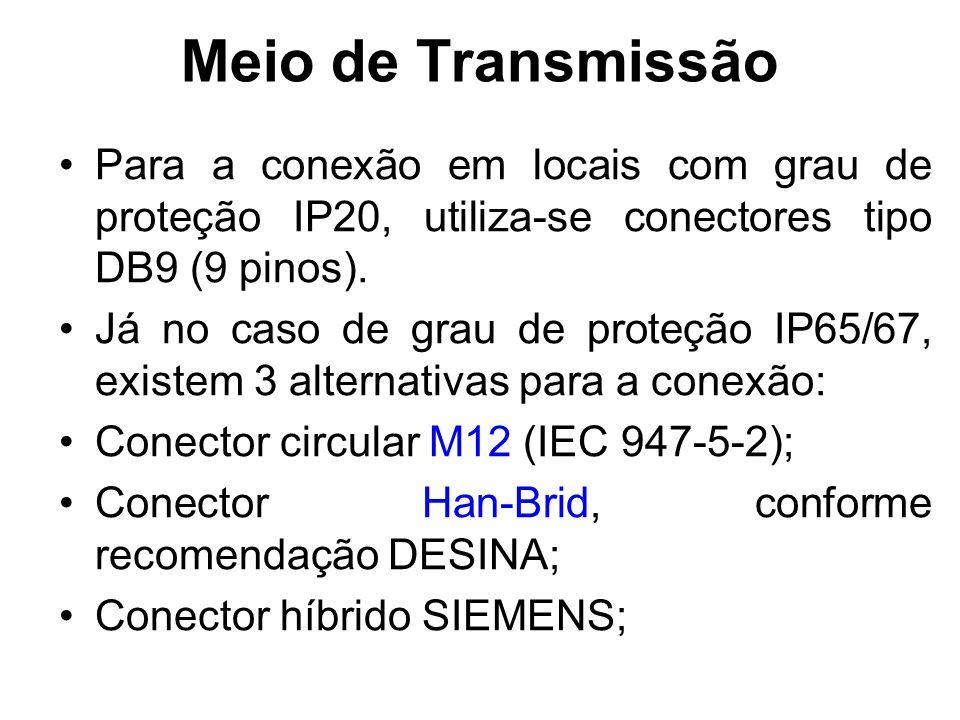 Meio de Transmissão Para a conexão em locais com grau de proteção IP20, utiliza-se conectores tipo DB9 (9 pinos).