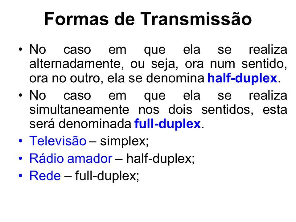 Formas de Transmissão No caso em que ela se realiza alternadamente, ou seja, ora num sentido, ora no outro, ela se denomina half-duplex.