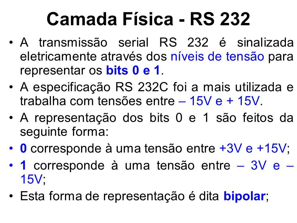 Camada Física - RS 232 A transmissão serial RS 232 é sinalizada eletricamente através dos níveis de tensão para representar os bits 0 e 1.