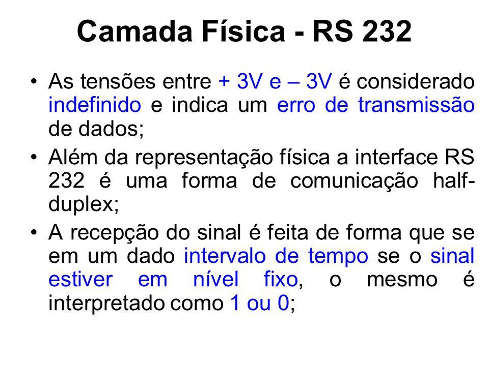 Camada Física - RS 232 As tensões entre + 3V e – 3V é considerado indefinido e indica um erro de transmissão de dados;