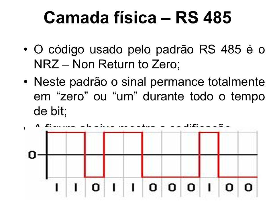 Camada física – RS 485 O código usado pelo padrão RS 485 é o NRZ – Non Return to Zero;